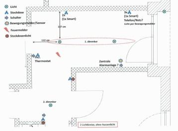 Planung Beleuchtung